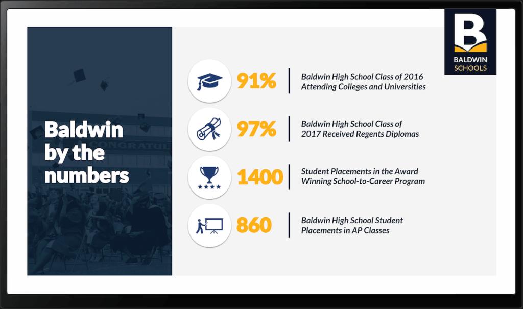 Skykit Beam Digital Signage Content Management Solution Case Study - Baldwin School District
