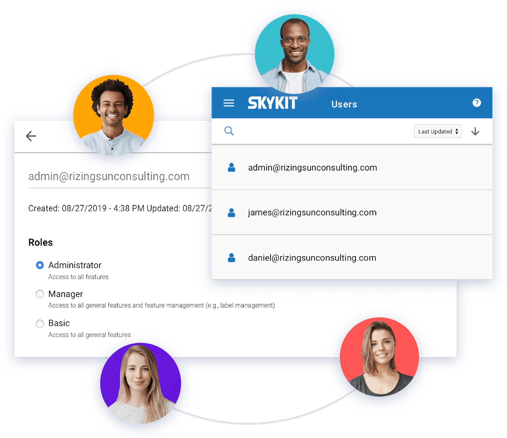 Standard: Skykit User Roles and Permissions