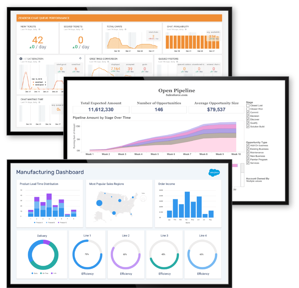 Skykit Beam Digital Signage Dashboards Displays for Salesforce and Tableau