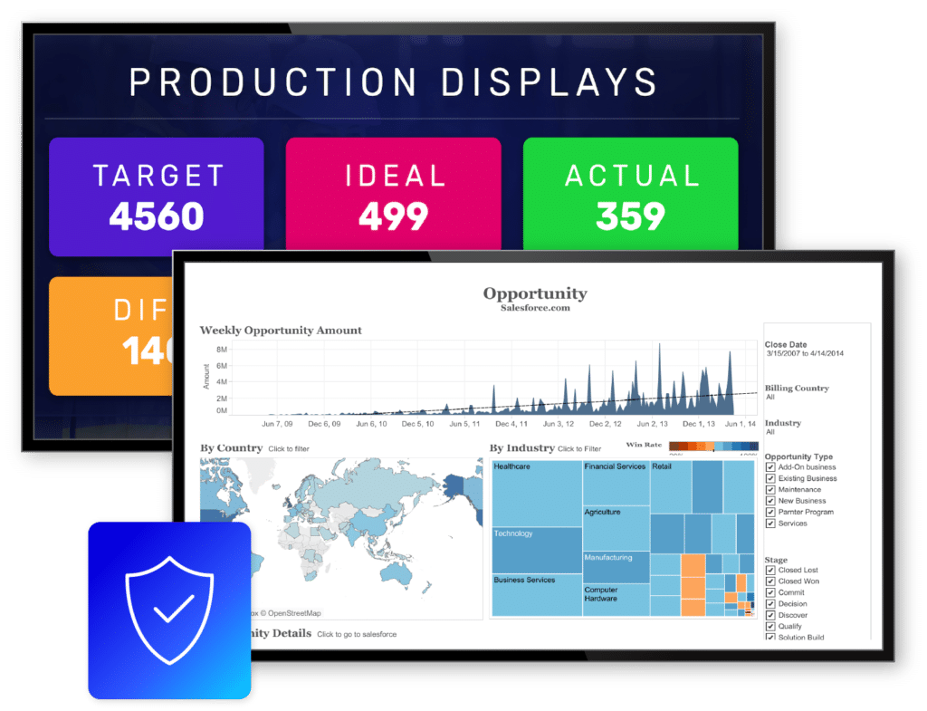 Digital Signage Dashboards: Skykit Beam Digital Signage Dashboard Examples 4